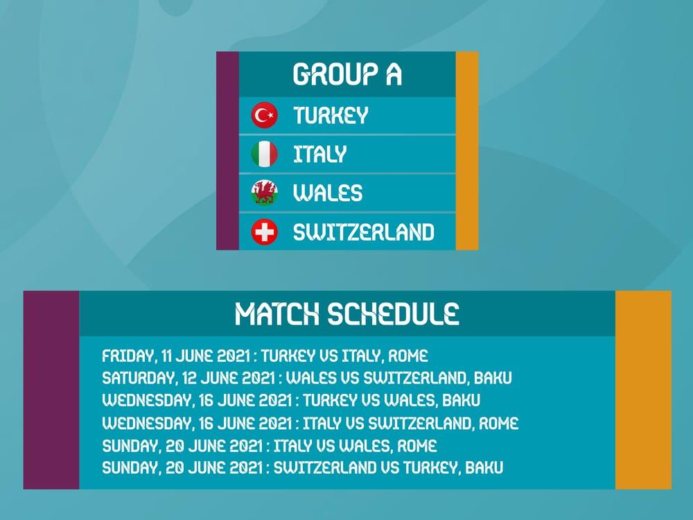 Euro 2020 Group A