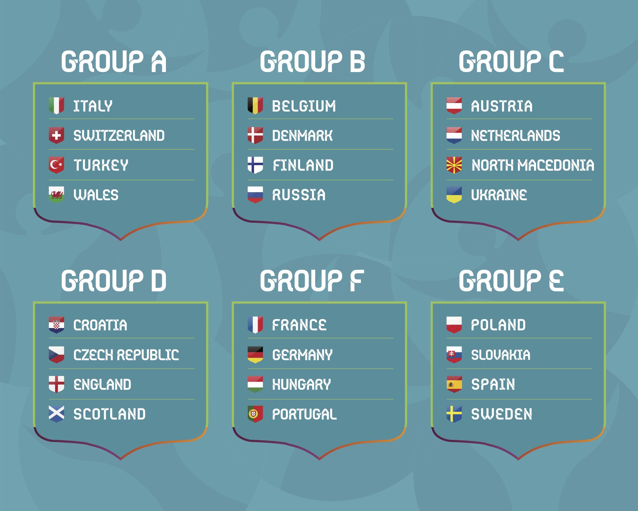 euro 2021 groups
